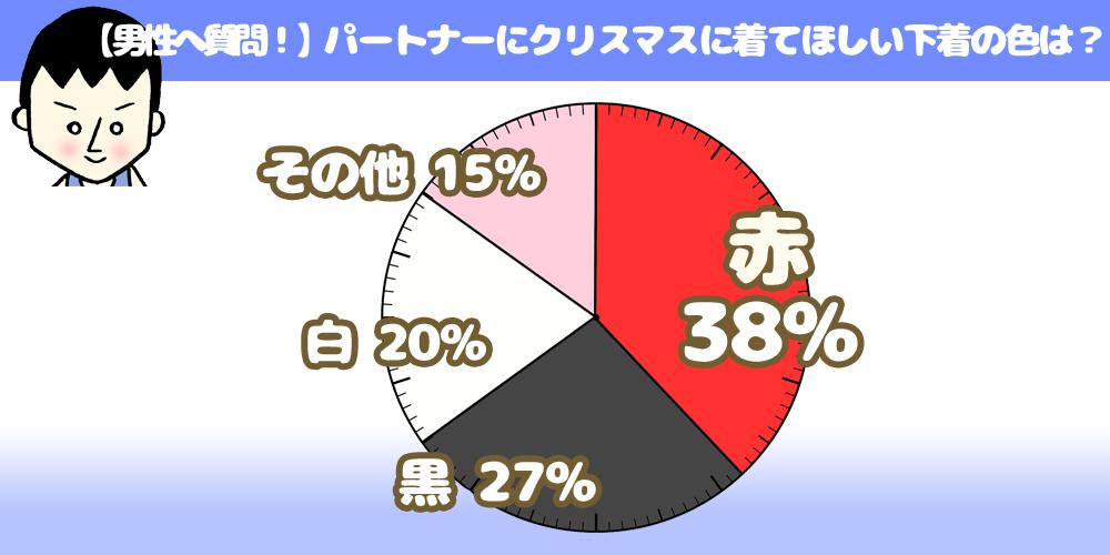 column_love12_graph